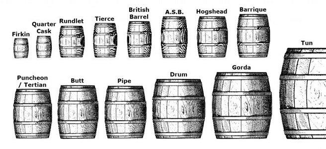 Tipos de barricas